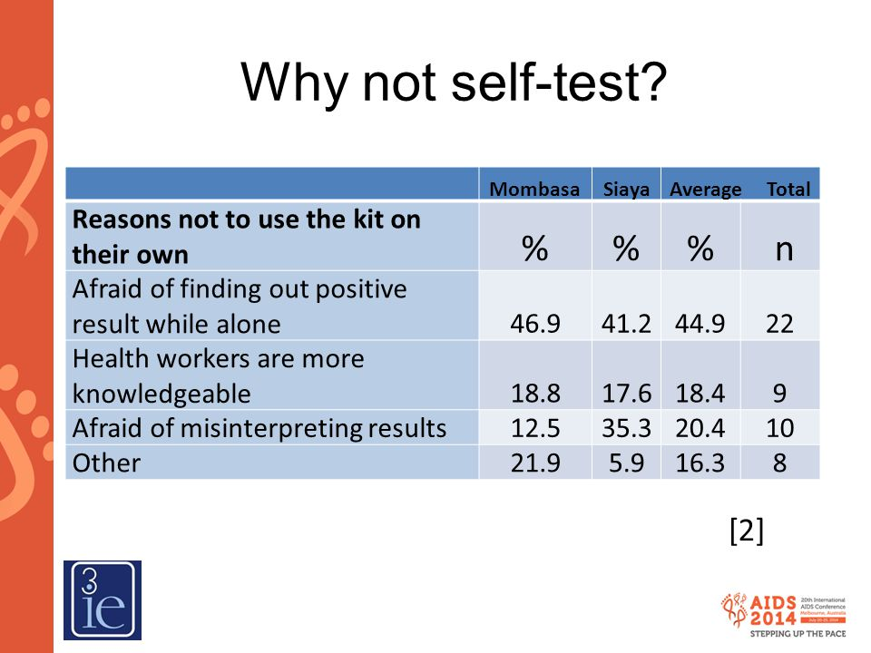 Why not self-test % n [2] Reasons not to use the kit on their own